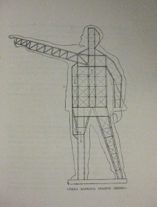 Frame diagram of the Lenin statue to stand at the top of the Palace of the Soviet (Atarov, Dvorets Sovetov; CCC.54.383)